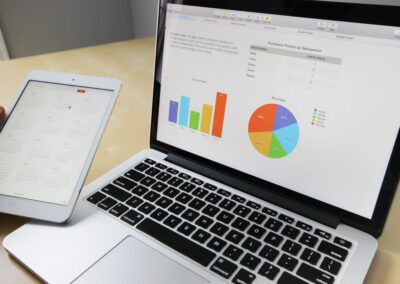 Why is Marketing Automation Important for Small & Medium Size Businesses?