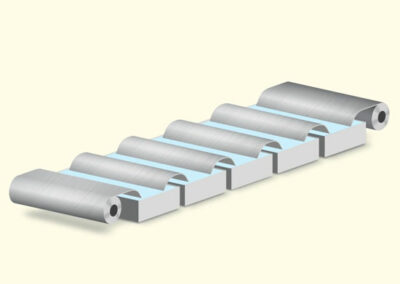 The Lorin Coil Anodizing Aluminum Process