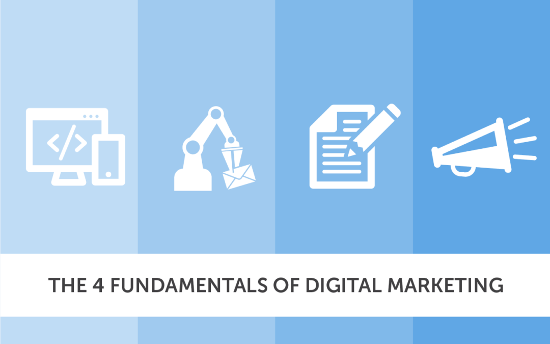 Four Fundamentals of Digital Marketing Success