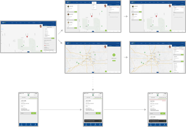 screen diagrams